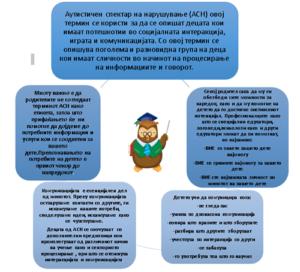 Комуникација кај децата со аутистичен спектар на нарушување
